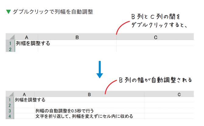 エクセルは、0.5秒で列幅を調整できる!   神速Excel   ダイヤモンド ...