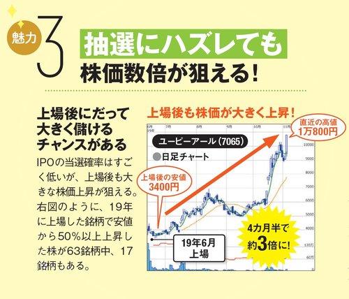 IPOの魅力(3)