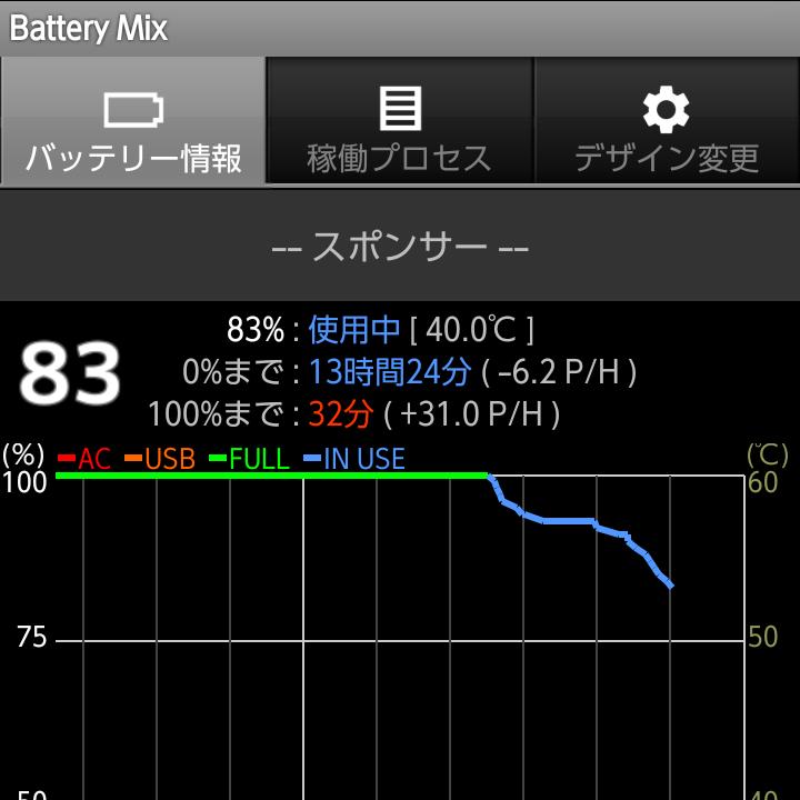 ドコモやauの2~3万円スマホのバッテリーを測定する