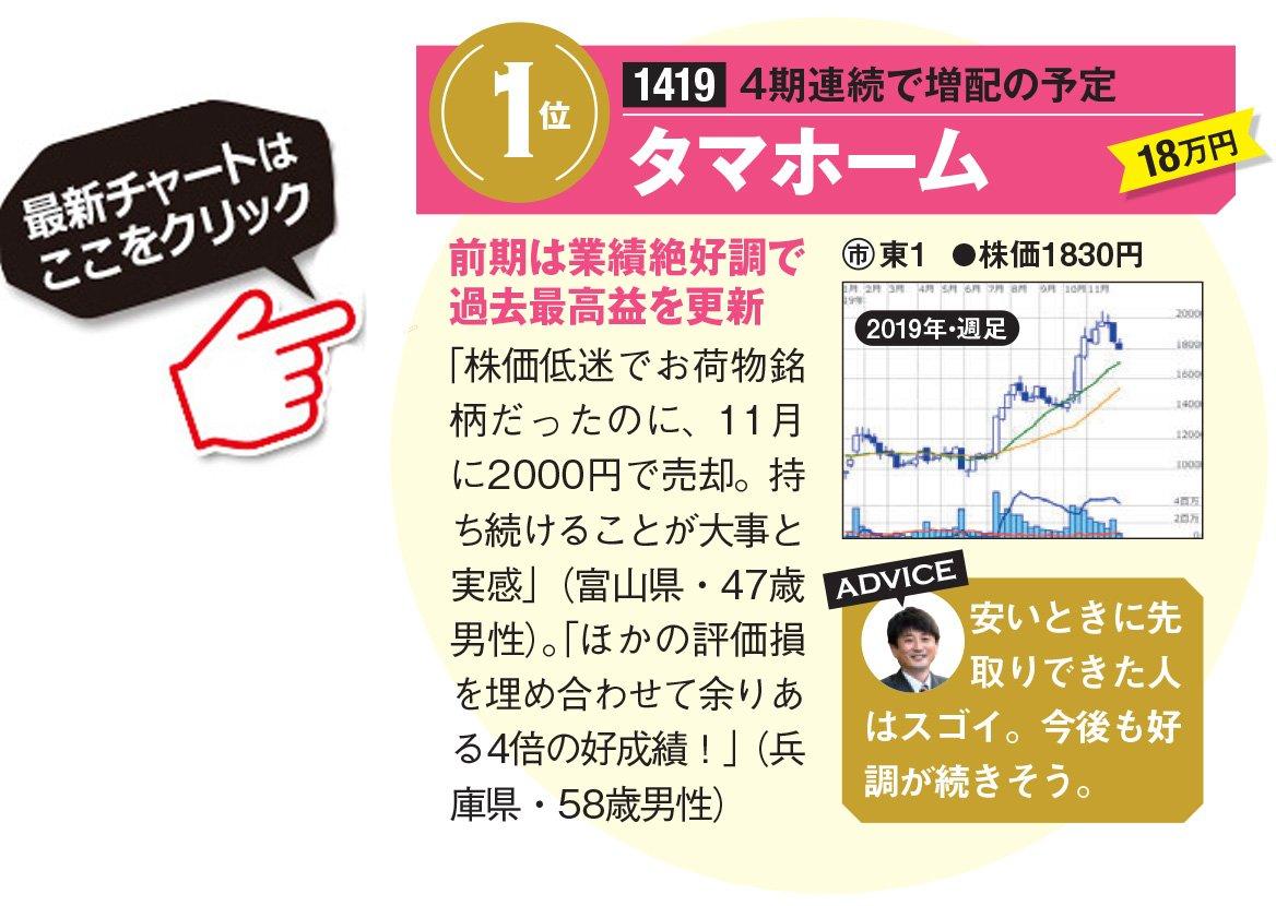 タマホーム 株価