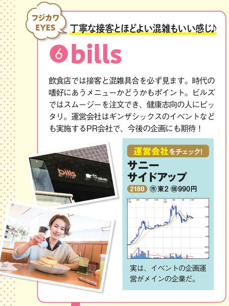 billsを運営するのはサニーサイドアップ