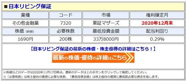 日本リビング保証の最新株価はこちら!
