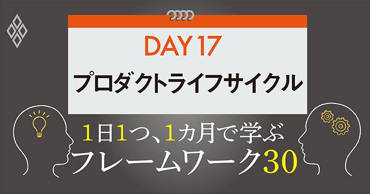 フレームワーク30 DAY17 プロダクトライフサイクル