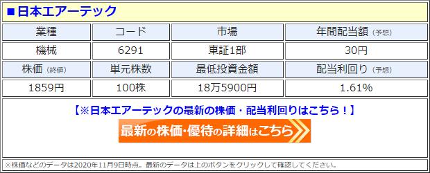 日本エアーテック(6291)の株価