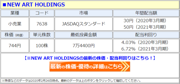 NEW ART HOLDINGS(7638)の株価