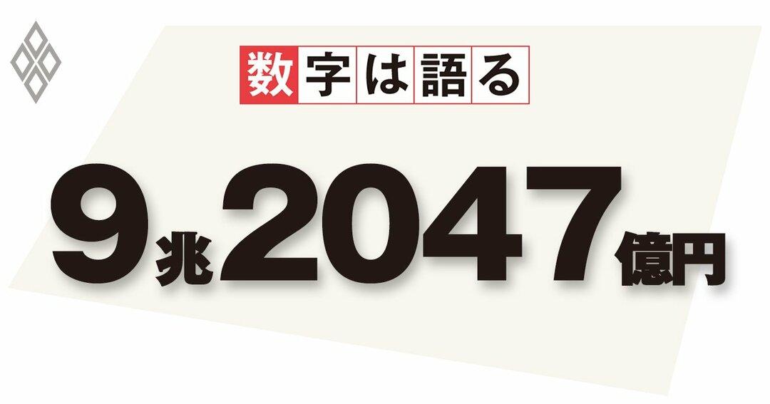2020年度の国の基礎的財政収支(プライマリーバランス=PB)赤字