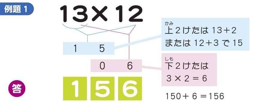 算数が楽しくなるインド式計算法「19×19がすぐ解ける!」