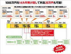 職金1000万円を14カ月預ければ20万円の利息も!