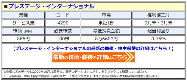 プレステージ・インターナショナルの最新株価はこちら!
