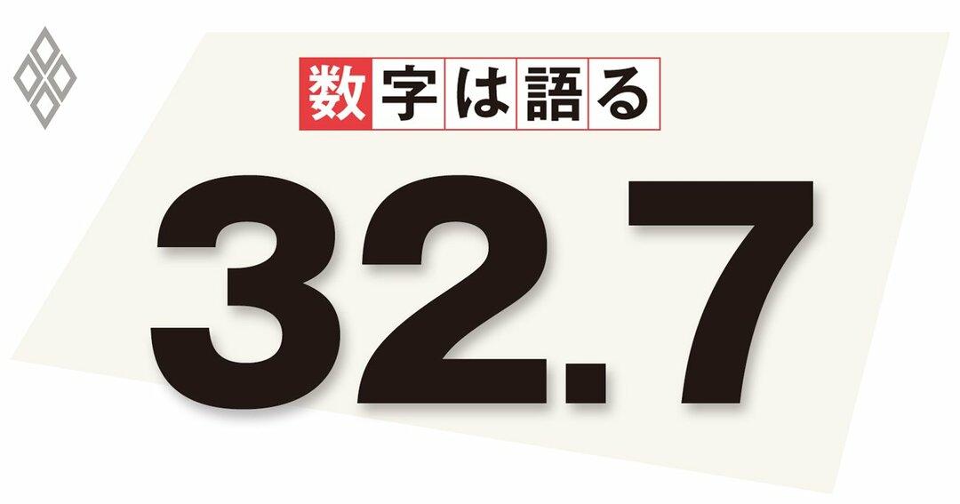 日本の3月のサービス業PMI (購買担当者景気指数)の速報値
