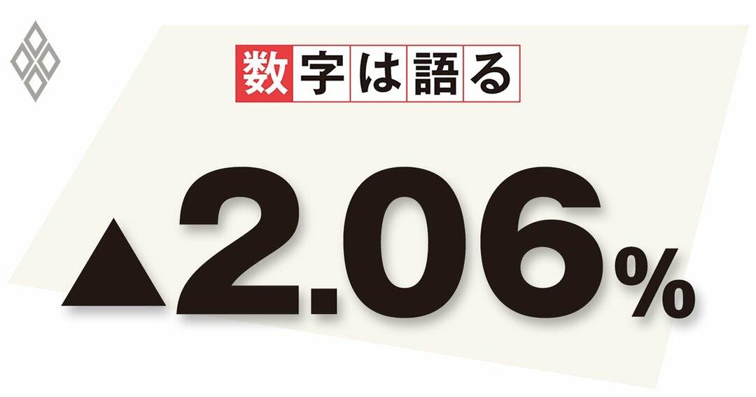 2019年における消費税率引き上げのインパクト