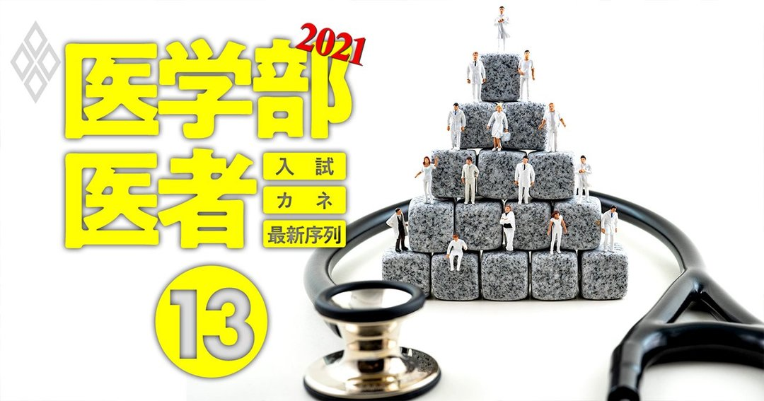 医学部&医者2021入試・カネ・最新序列#13