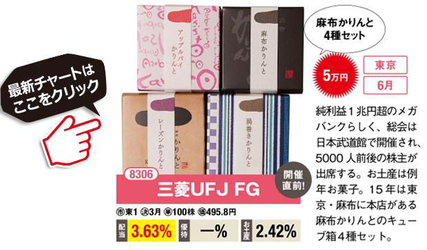 三菱UFJ FG(8306)は純利益1兆円超のメガバンクらしく、総会は日本武道館で開催され、5000 人前後の株主が出席する。お土産は例年お菓子。2015年は東京・麻布に本店がある麻布かりんとのキューブ箱4種セット。