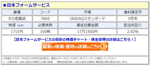 日本フォームサービスの最新株価はこちら!