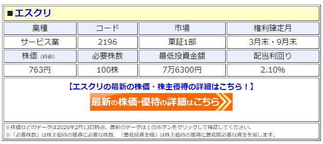 エスクリの最新株価はこちら!