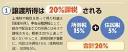 譲渡所得は20%課税