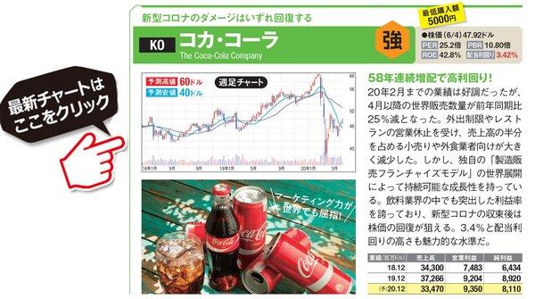 コカ・コーラの最新株価はこちら!