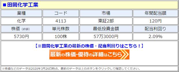 田岡化学工業(4113)の株価