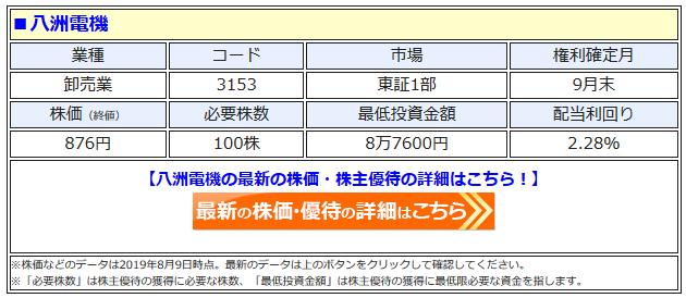 八洲電機の最新株価はこちら!