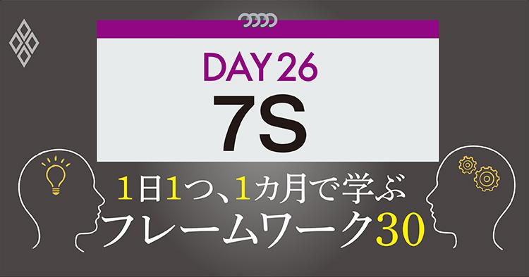 フレームワーク30 DAY26 7S
