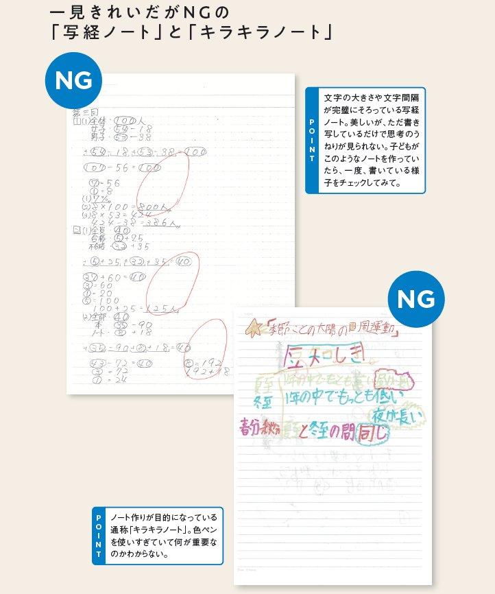 こどものノートが<br />「写経ノート」「キラキラノート」<br />になっていないか要注意