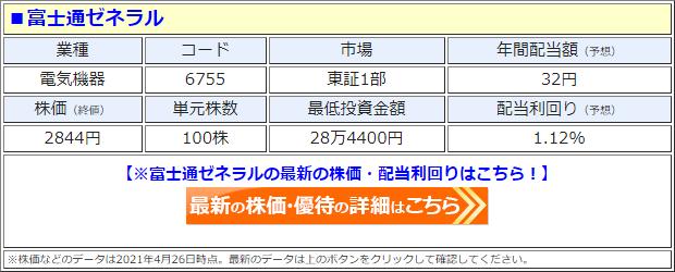 富士通ゼネラル(6755)の株価