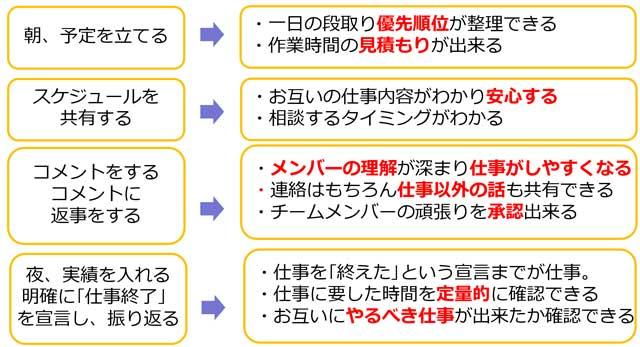少子高齢化が進む日本が、再び経済成長するための2つの条件とは