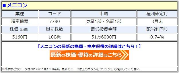 メニコン(7780)の最新の株価