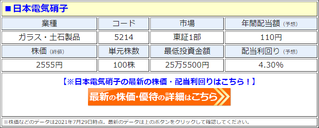 日本電気硝子(5214)の株価