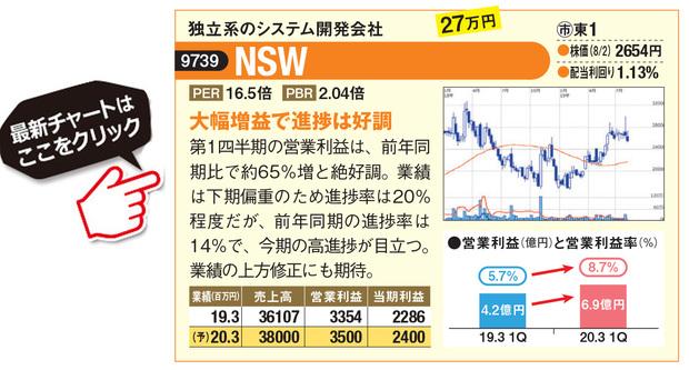 """決算が好調な""""業績加速株""""!NSWの最新株価はこちら!"""