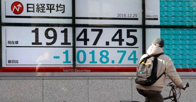 日経平均株価が1000円以上下落