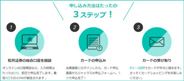 松井証券「MATSUI SECURITIES CARD」の申し込み方法