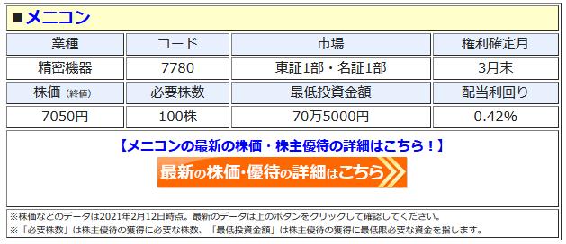 メニコンの最新株価はこちら!