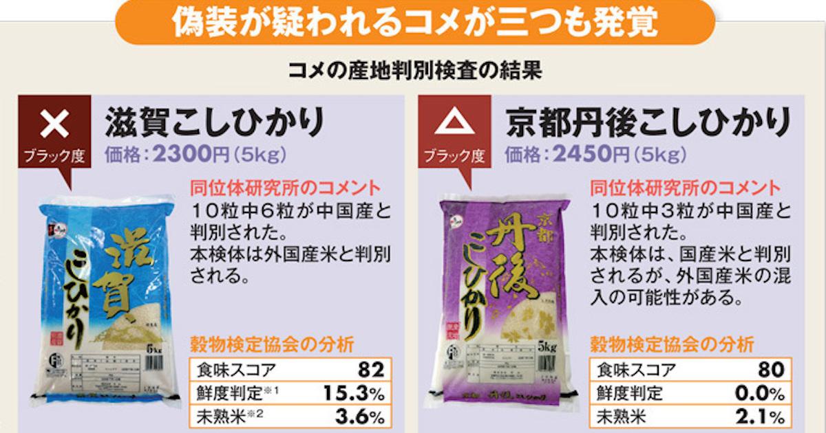 偽装米問題、疑惑の米卸のウソを小泉進次郎氏が指摘