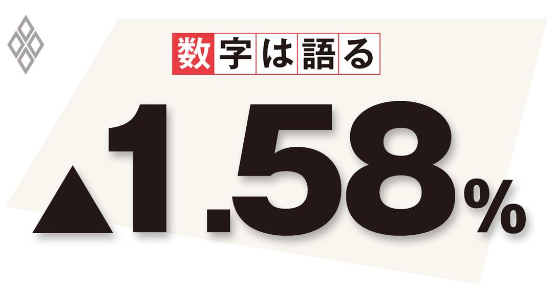 数字は語る 1.58%