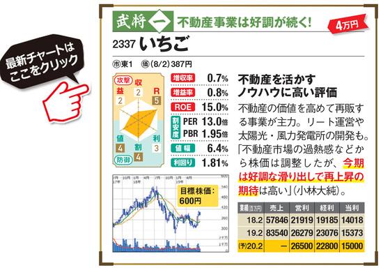 「5万円」で買える株!いちごの最新株価はこちら!