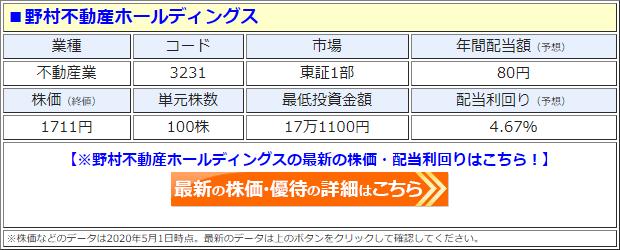 野村不動産ホールディングス(3231)の株価