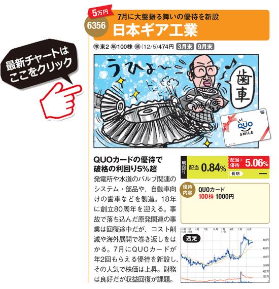 日本ギア工業の最新株価はこちら!