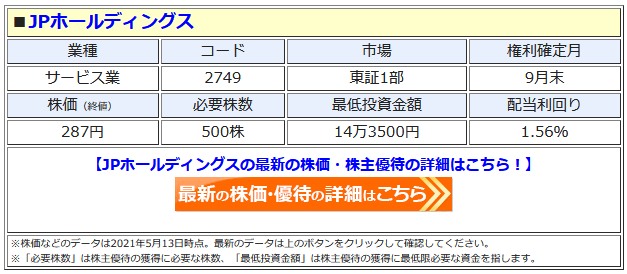 JPホールディングスの最新株価はこちら!