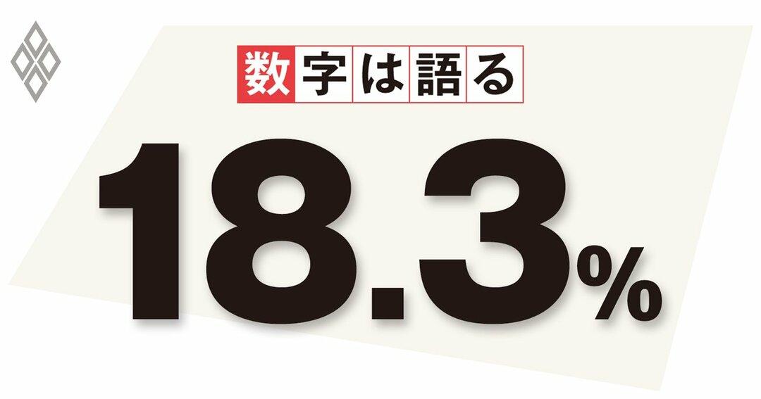 諸外国との比較で際立つ日本の若者の自己肯定感の低さと無力感