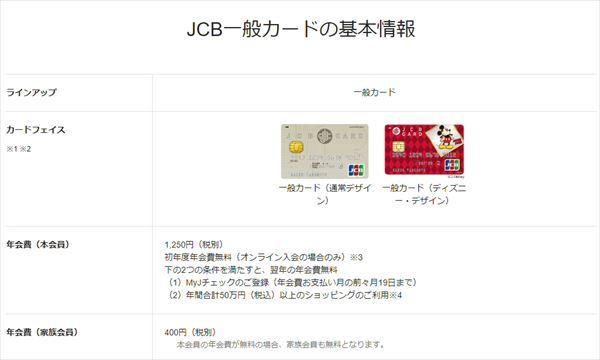 JCBカードの年会費表記