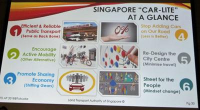 シンガポールのカーライト政策に関する資料
