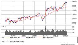 マイナンバー制度で狙うべき大型株と小型株10銘柄
