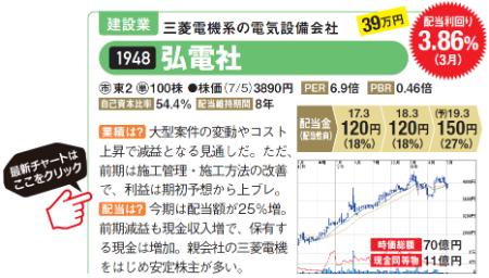 弘電社の最新チャートはコチラ!