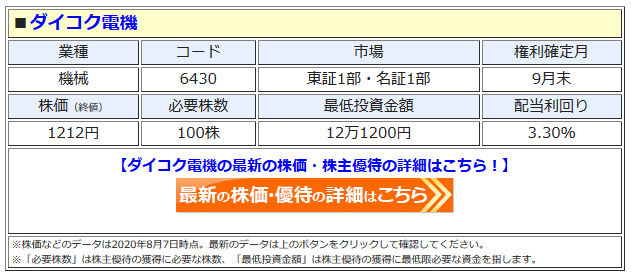 ダイコク電機の最新株価はこちら!