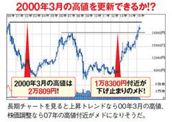 年末までの日本株をズバリ大予測!