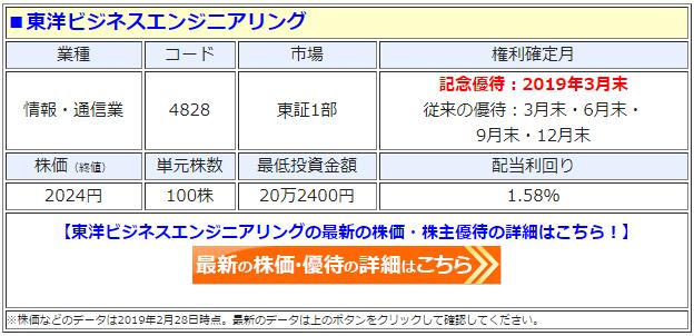 東洋ビジネスエンジニアリング(4828)の株価