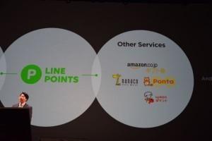 LINEポイントは、Pontaポイント以外に、nanacoポイント、WAONポイント、Amazonギフト券と提携