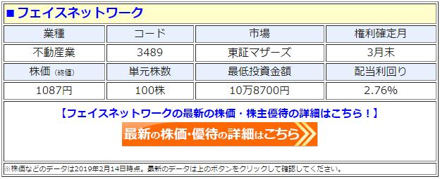 フェイスネットワーク(3489)の株価