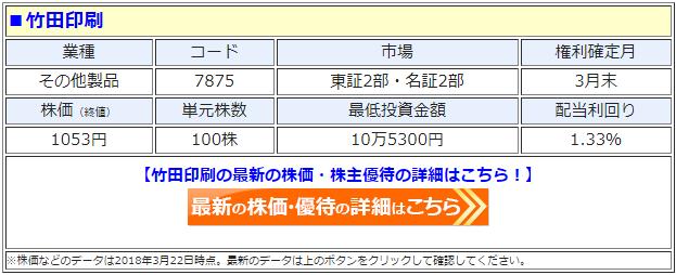 竹田印刷(7875)の最新の株価